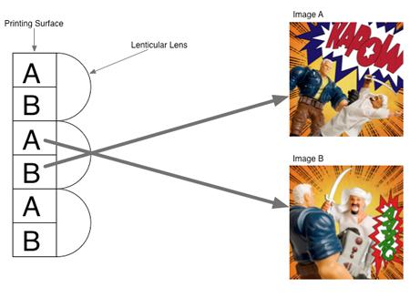 lenticular-diagram.jpg